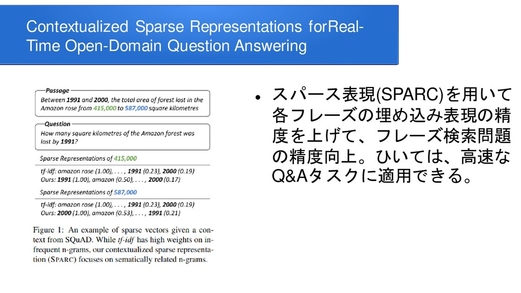 Contextualized Sparse Representations forReal- ...