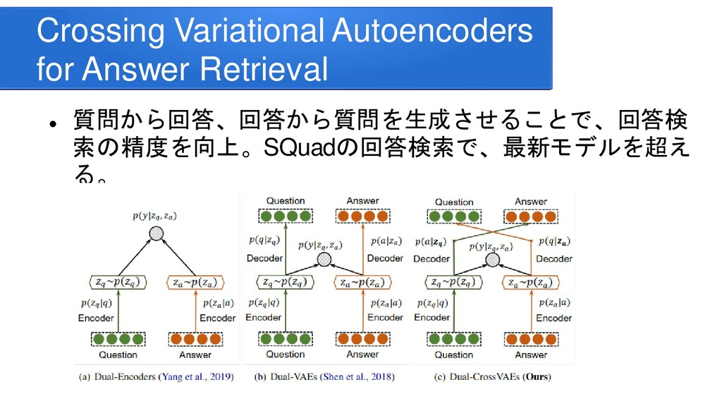 Crossing Variational Autoencoders for Answer Re...