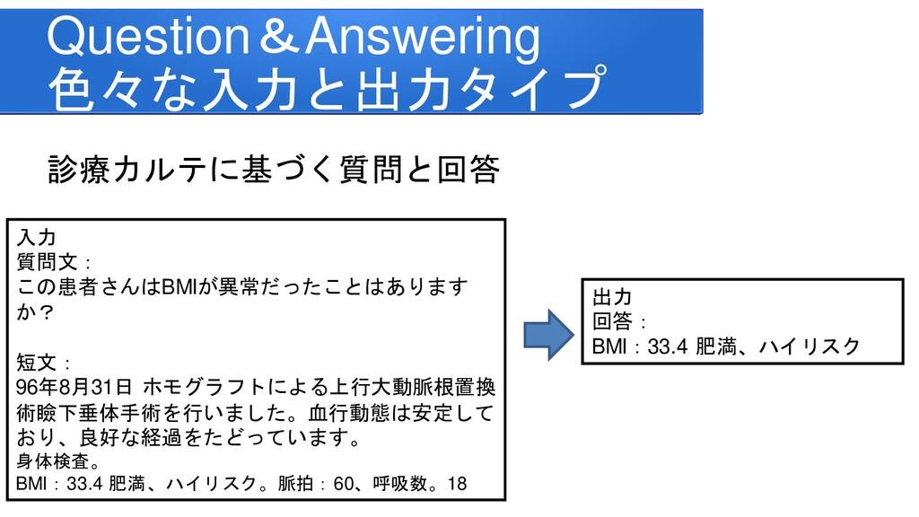 Question&Answering 色々な入力と出力タイプ 診療カルテに基づく質問と回答 入...