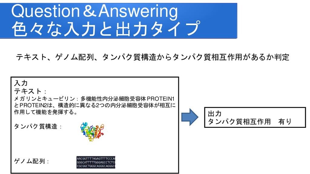 Question&Answering 色々な入力と出力タイプ テキスト、ゲノム配列、タンパク質...