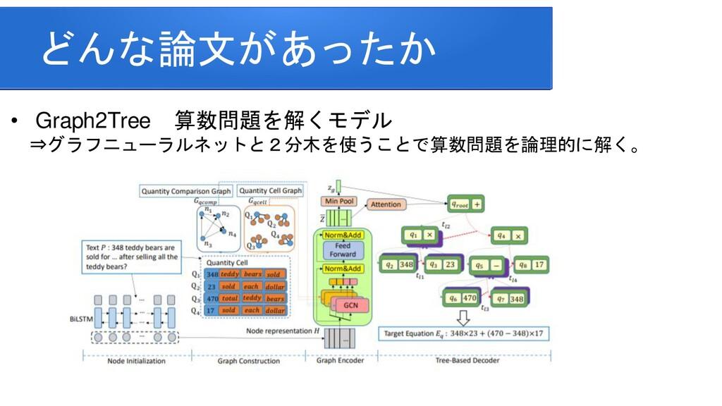 どんな論文があったか • Graph2Tree 算数問題を解くモデル ⇒グラフニューラルネット...