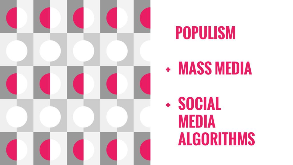 POPULISM + MASS MEDIA + SOCIAL MEDIA ALGORITHMS