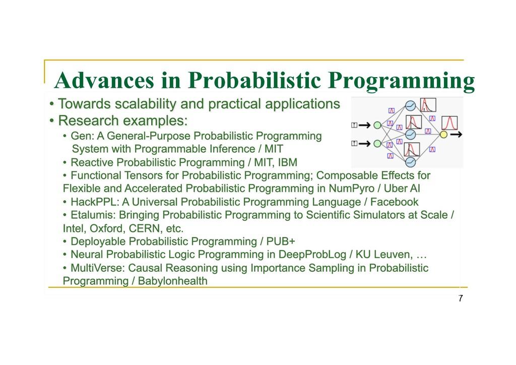 Advances in Probabilistic Programming 7