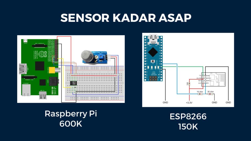 SENSOR KADAR ASAP Raspberry Pi 600K ESP8266 150K