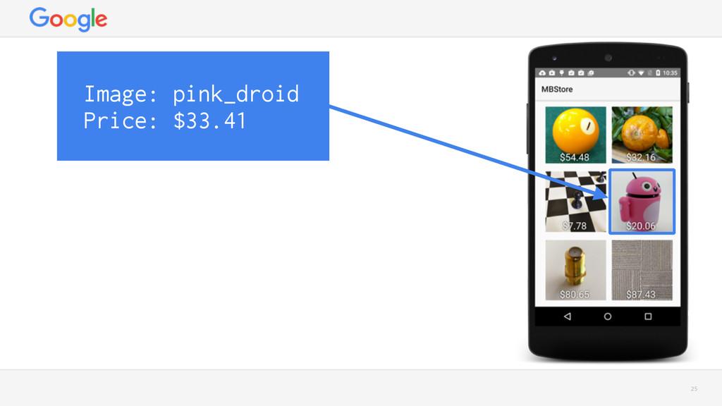 25 Image: pink_droid Price: $20.06 Image: pink_...