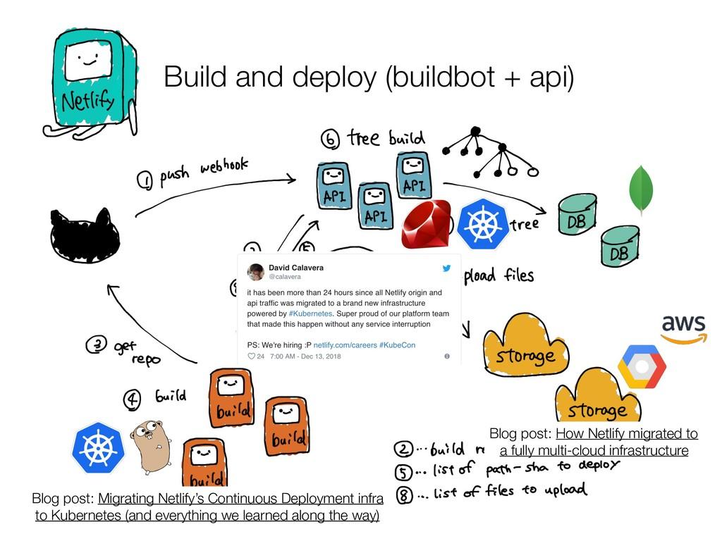 Build and deploy (buildbot + api) Blog post: Mi...