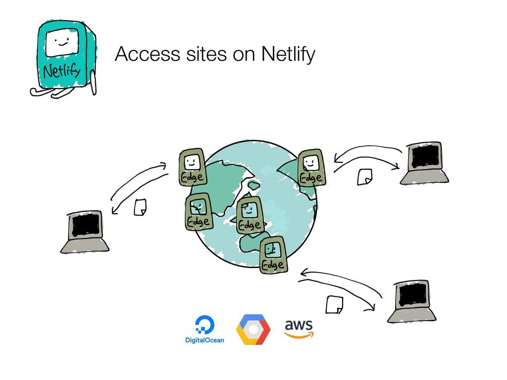 Access sites on Netlify