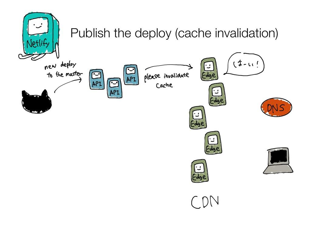 Publish the deploy (cache invalidation)