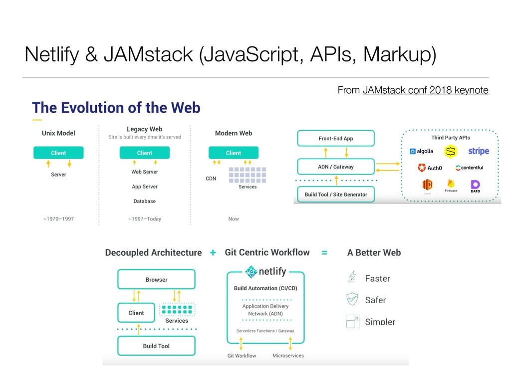 Netlify & JAMstack (JavaScript, APIs, Markup) F...