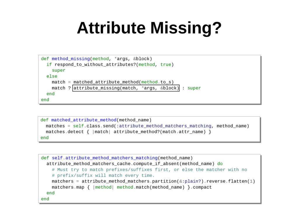 Attribute Missing? def method_missing(method, *...