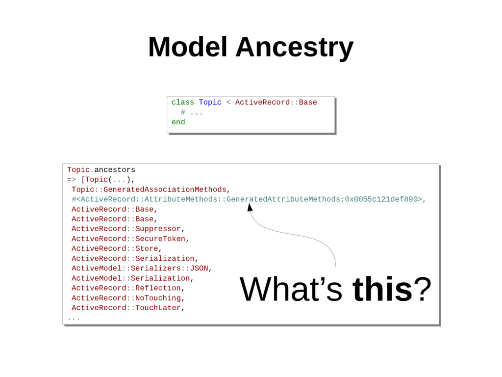 Model Ancestry Topic.ancestors => [Topic(...), ...