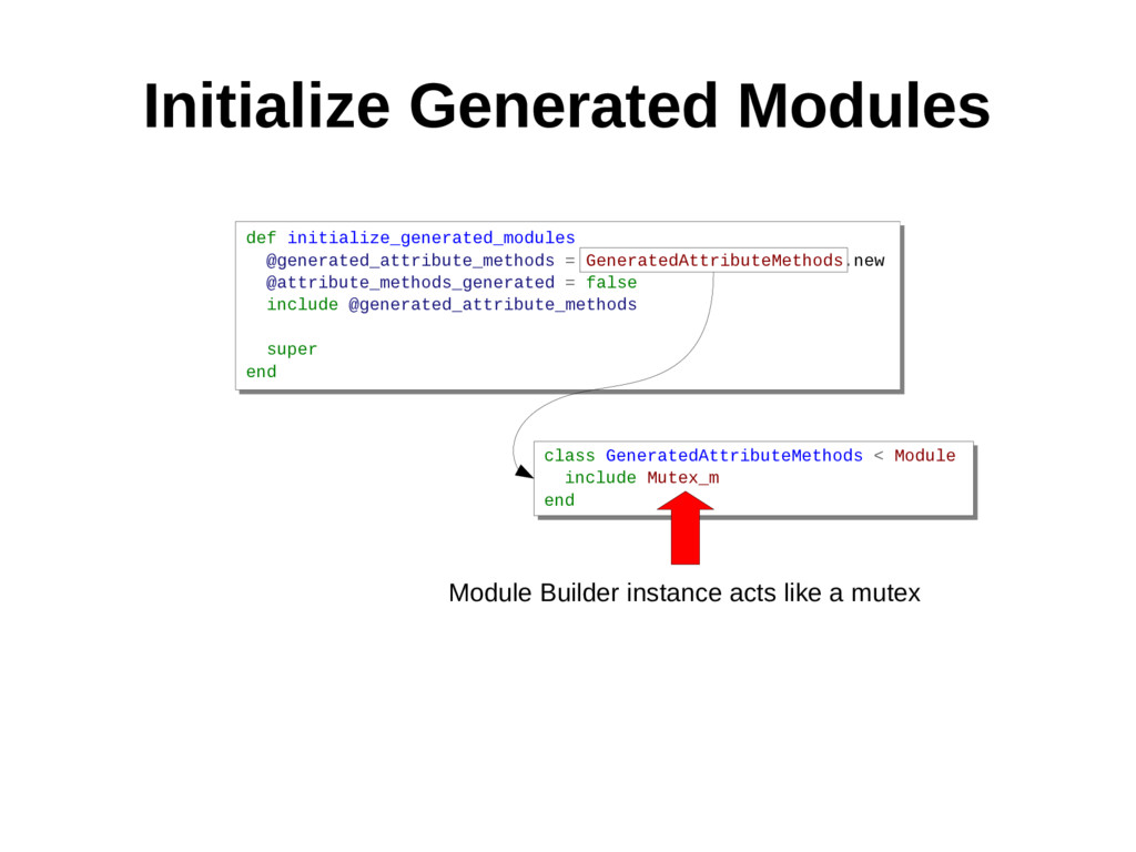Initialize Generated Modules class GeneratedAtt...