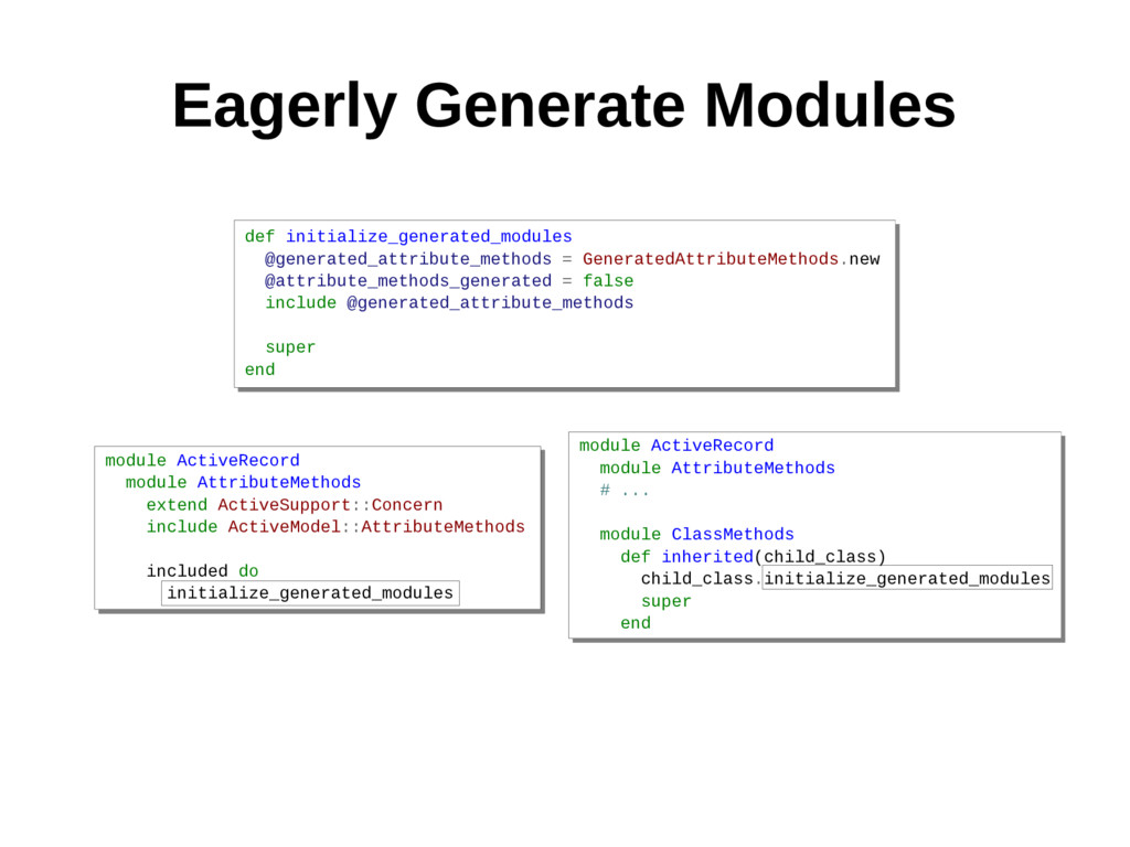 def initialize_generated_modules @generated_att...