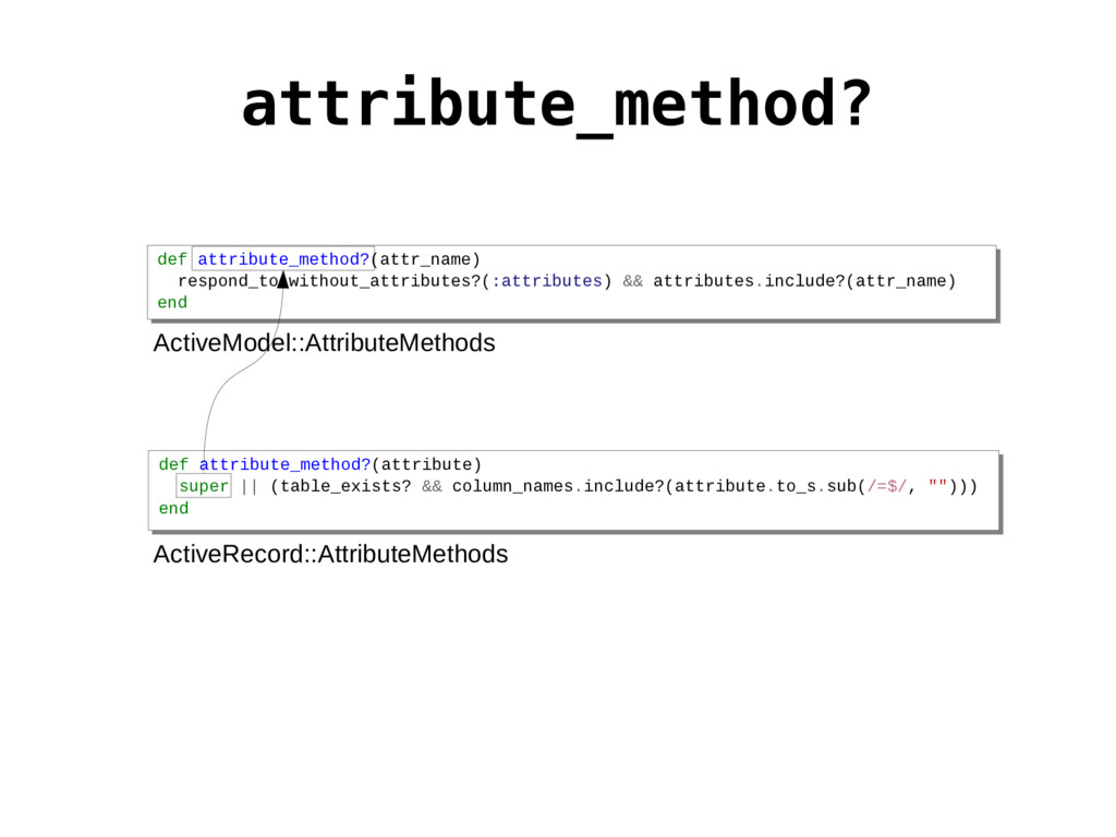 attribute_method? def attribute_method?(attr_na...
