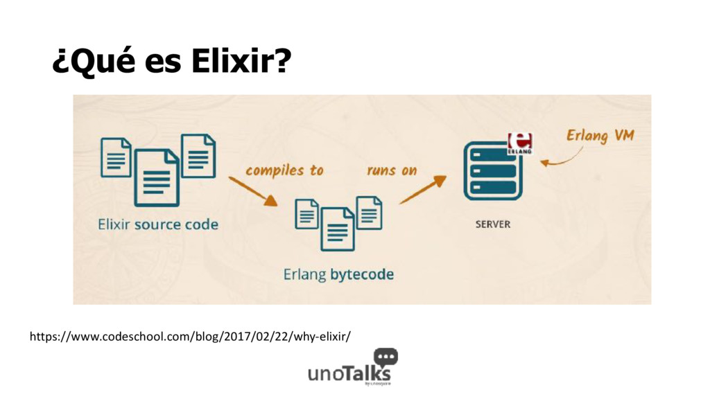 ¿Qué es Elixir? https://www.codeschool.com/blog...
