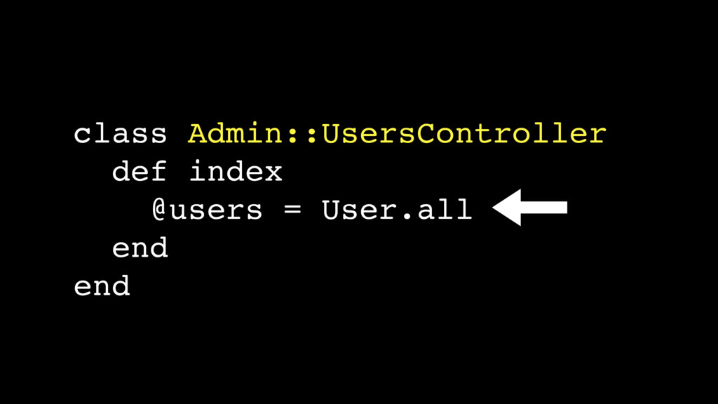 class Admin::UsersController def index @users =...