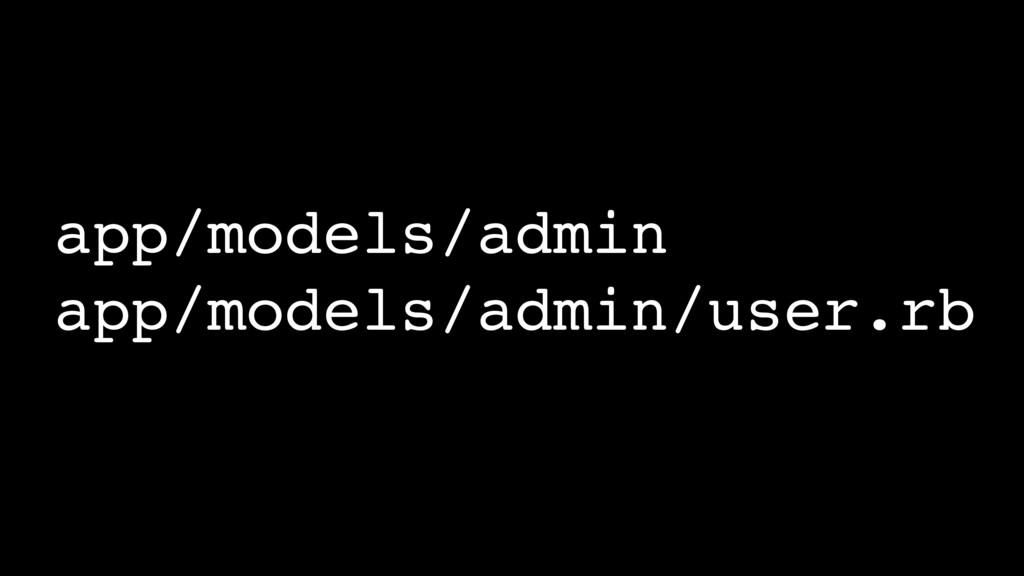 app/models/admin app/models/admin/user.rb