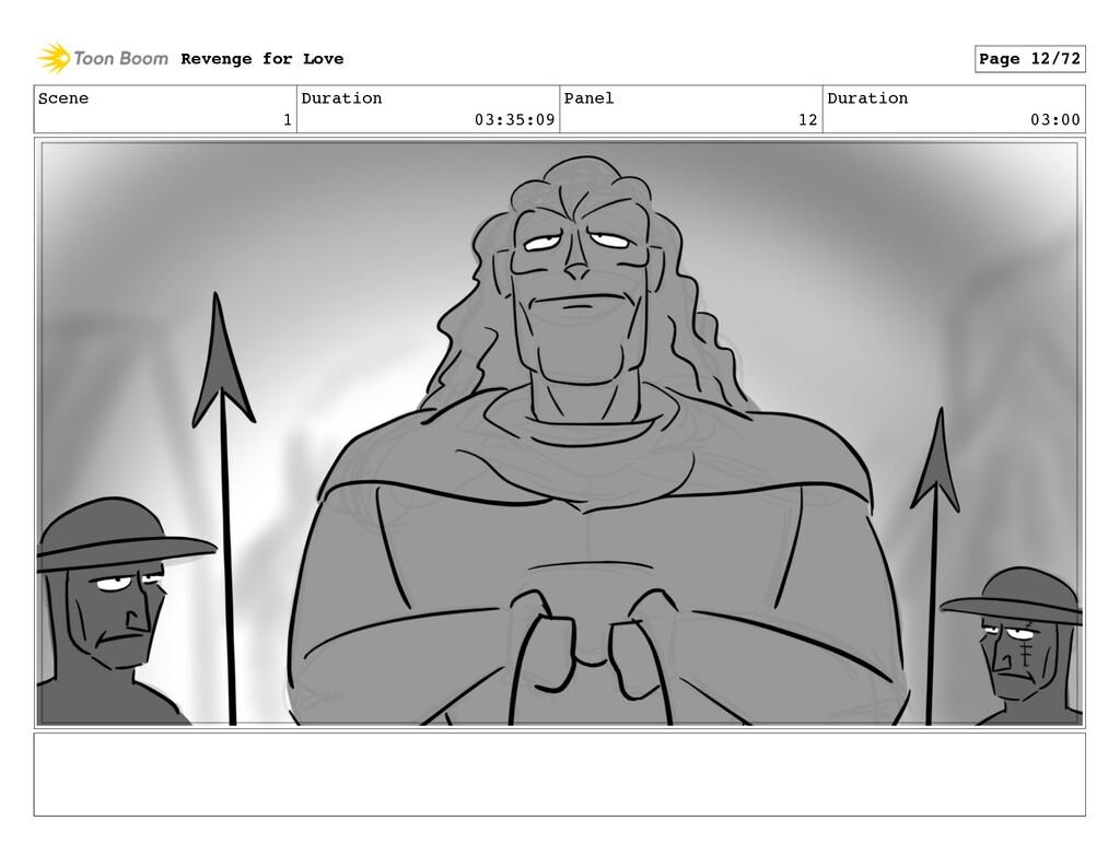 Scene 1 Duration 03:35:09 Panel 12 Duration 03:...