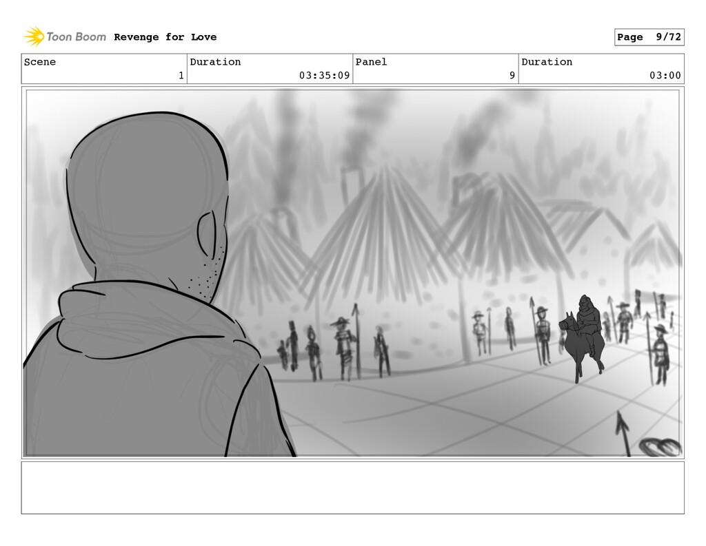 Scene 1 Duration 03:35:09 Panel 9 Duration 03:0...