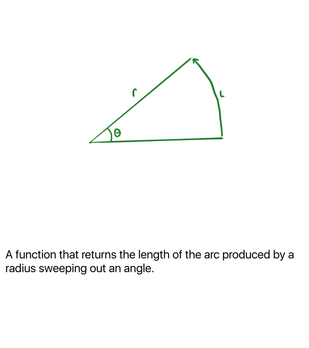A function that returns the length of the arc p...