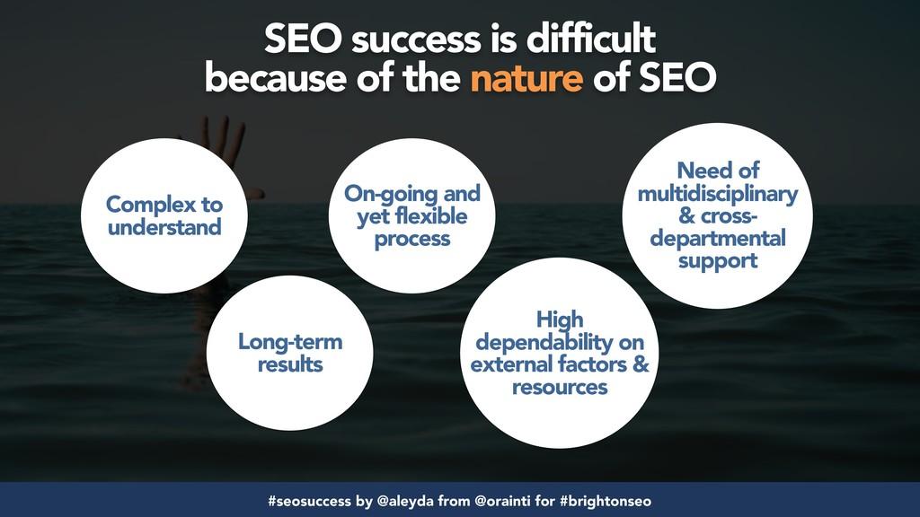 #seosuccess by @aleyda from @orainti for #brigh...