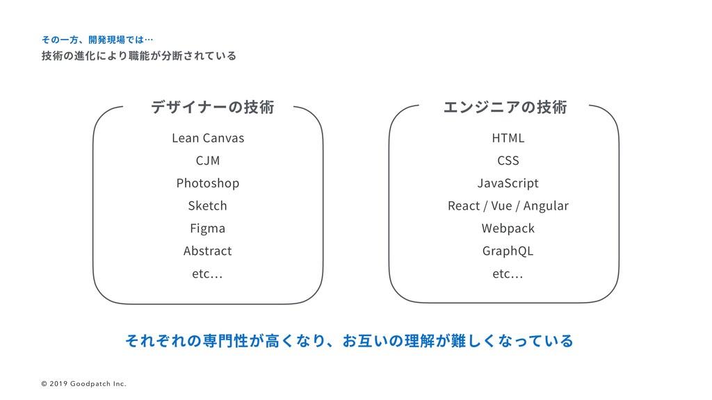 デザイナーの技術 エンジニアの技術 Lean Canvas CJM Photoshop Ske...