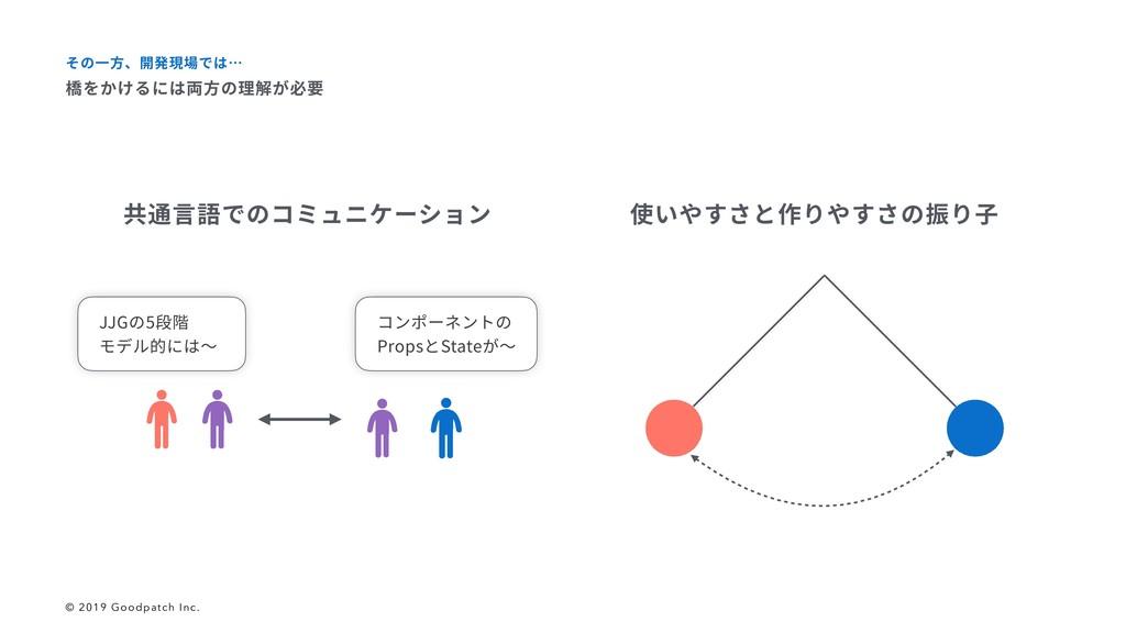 共通⾔語でのコミュニケーション 使いやすさと作りやすさの振り⼦ JJGの5段階 モデル的には〜...