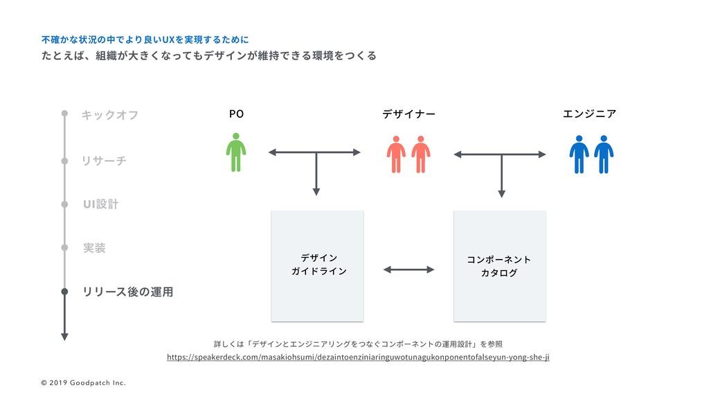 ࣮ UIઃܭ PO デザイナー エンジニア デザイン ガイドライン コンポーネント カタログ...