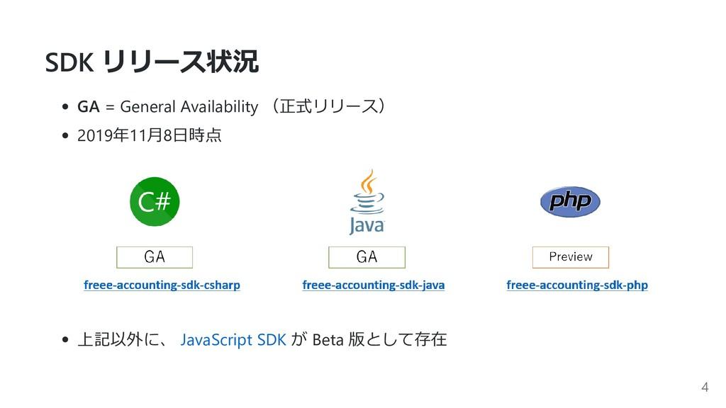 SDK リリース状況 GA = General Availability (正式リリース) 2...