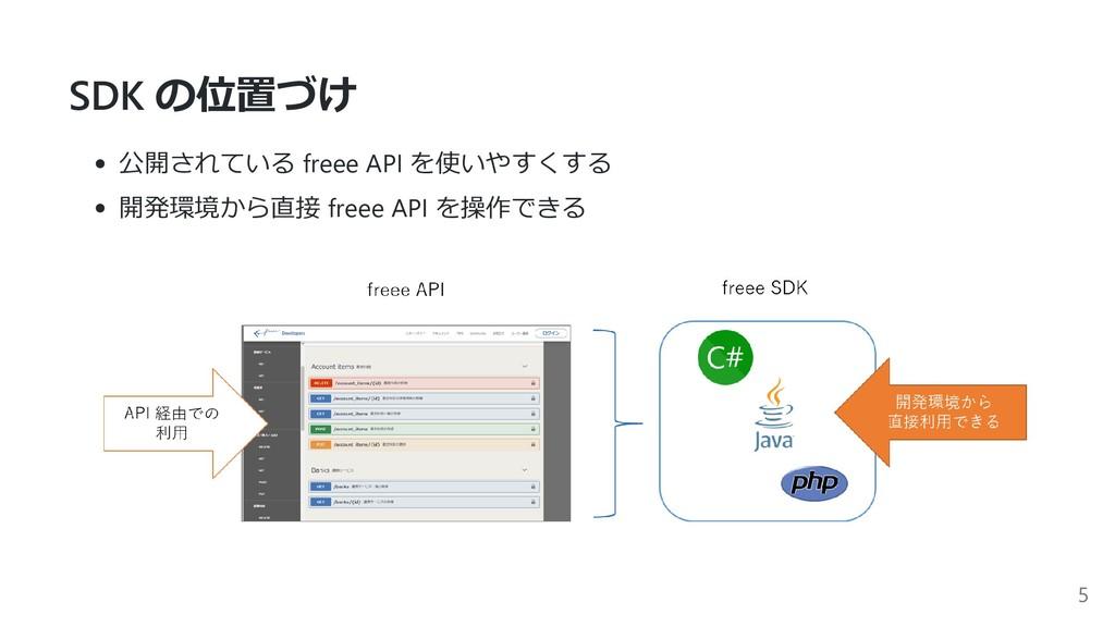 SDK の位置づけ 公開されている freee API を使いやすくする 開発環境から直接 f...