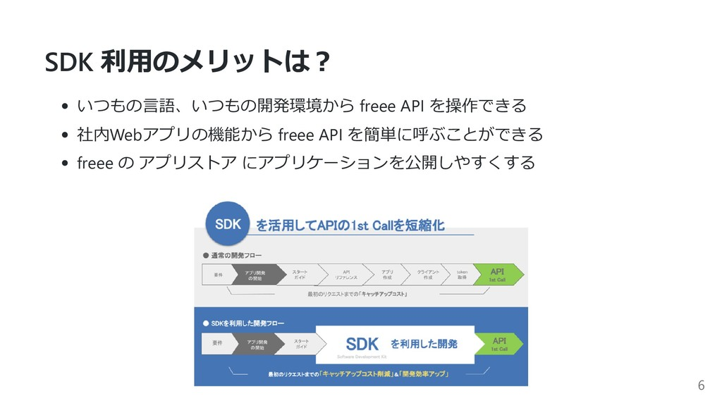 SDK 利⽤のメリットは︖ いつもの⾔語、いつもの開発環境から freee API を操作でき...