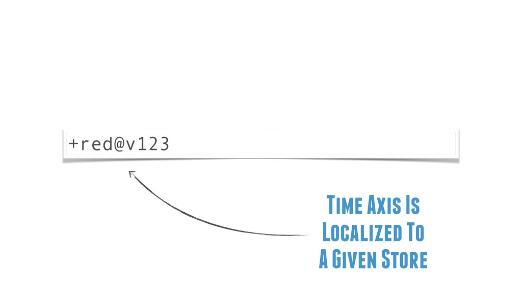 +red@v123 Time Axis Is Localized To A Given Sto...