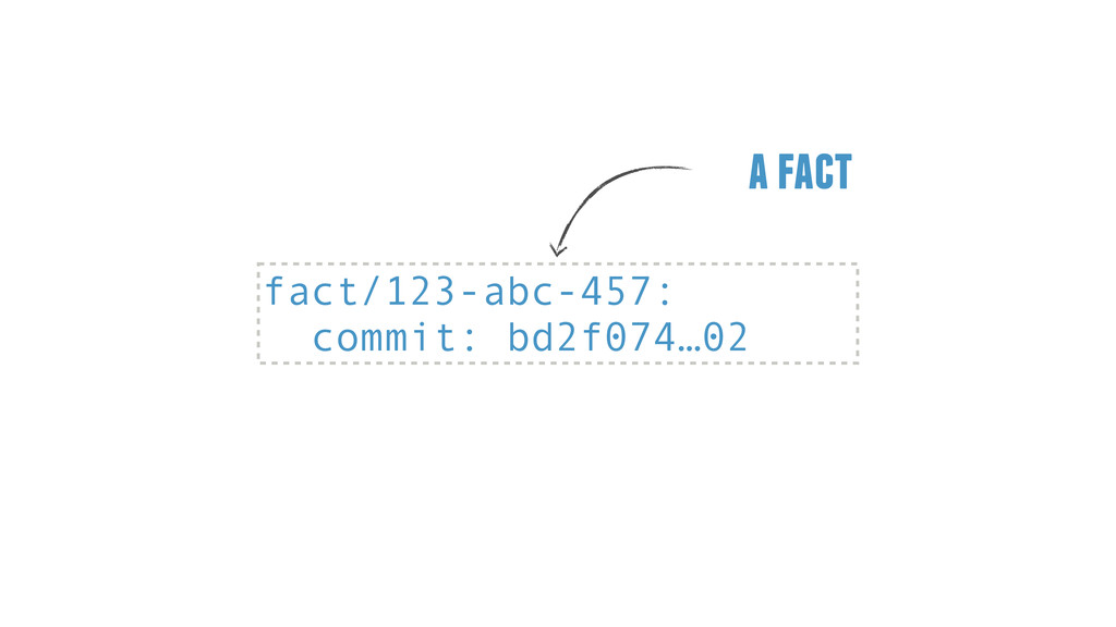 a fact fact/123-abc-457: commit: bd2f074…02