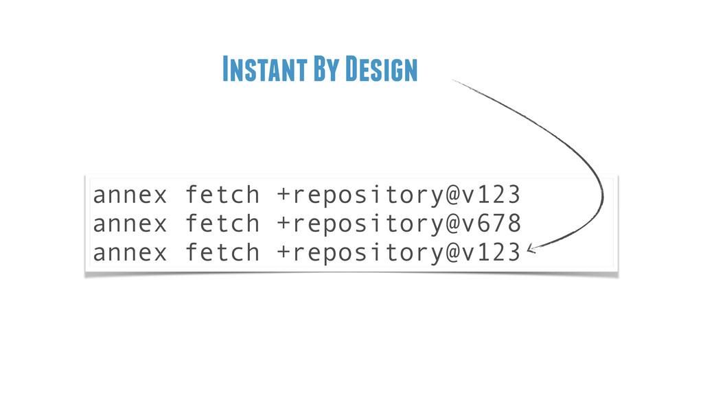 annex fetch +repository@v123 annex fetch +repos...
