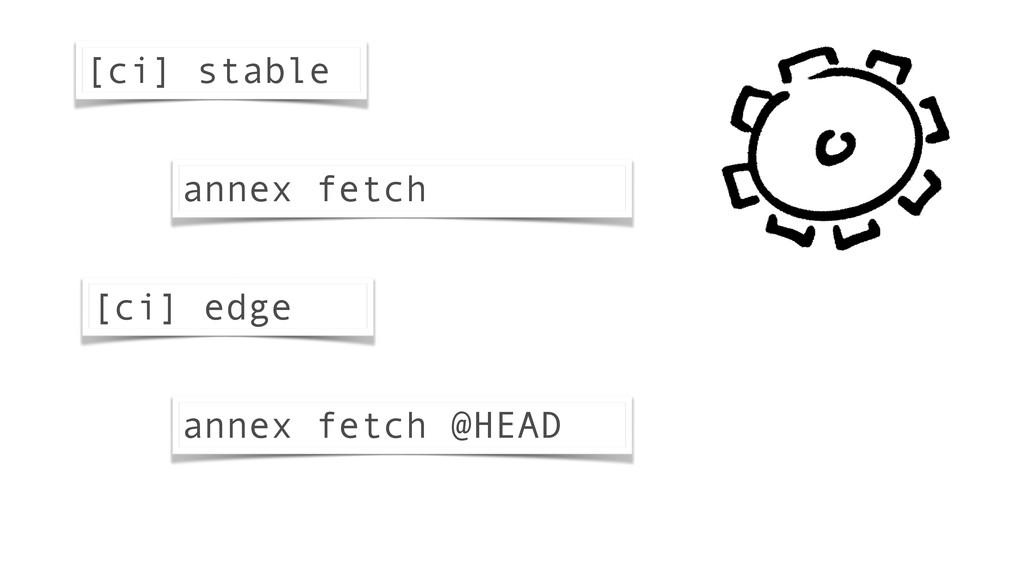 [ci] stable [ci] edge annex fetch @HEAD annex f...