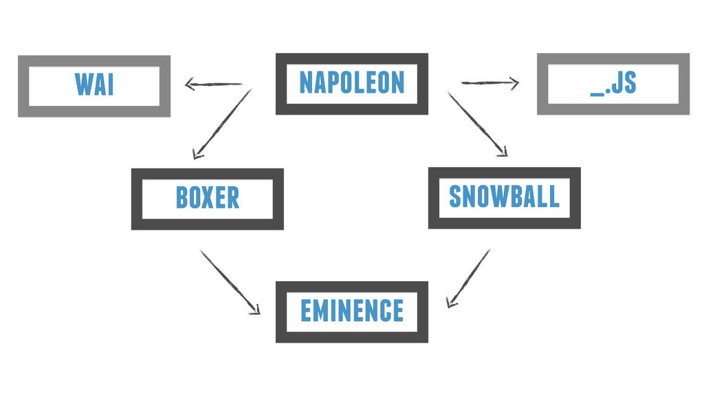 eminence boxer napoleon snowball _.js wai