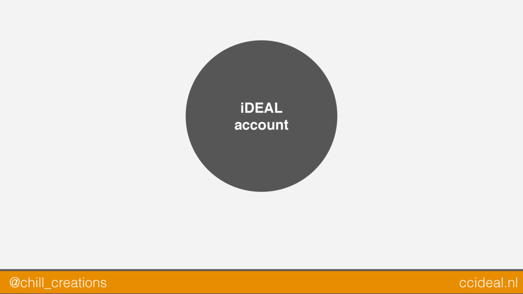 iDEAL account @chill_creations ccideal.nl