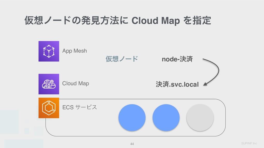 SUPINF Inc Ծϊʔυͷൃݟํ๏ʹ Cloud Map Λࢦఆ 44 ECS αʔϏ...