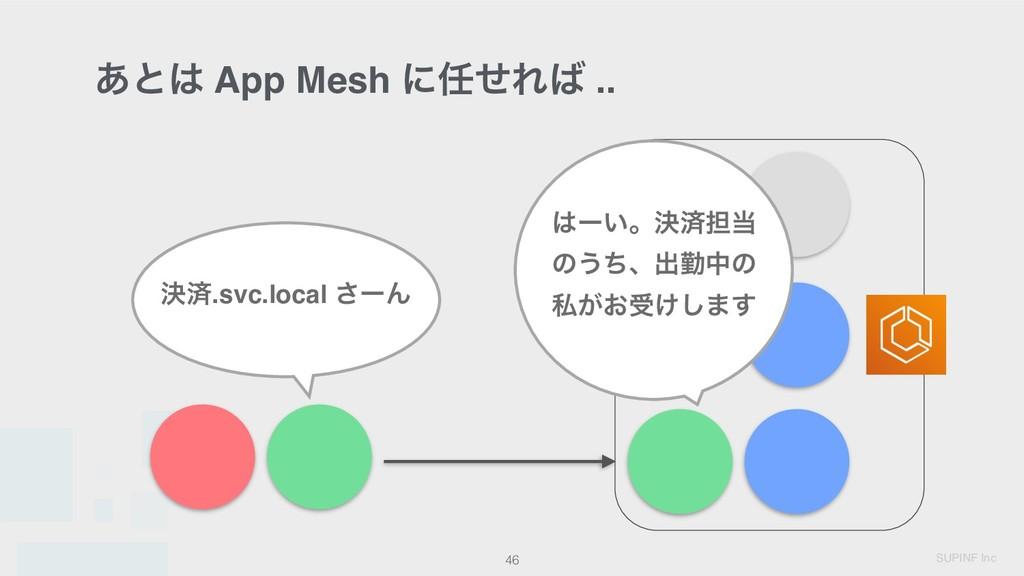 SUPINF Inc ͋ͱ App Mesh ʹͤΕ .. 46 ʔ͍ɻܾࡁ୲ ͷ͏...