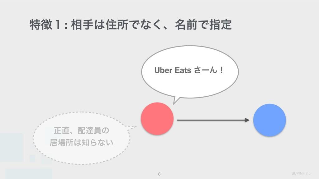 SUPINF Inc ಛ̍: ૬खॅॴͰͳ͘ɺ໊લͰࢦఆ 8 Uber Eats ͞ʔΜʂ...