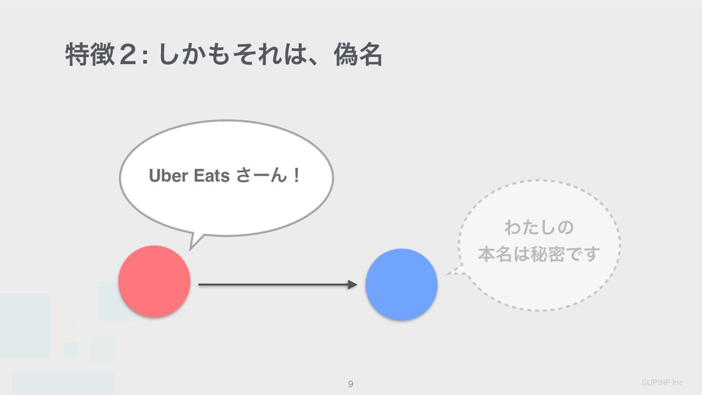 SUPINF Inc ಛ̎: ͔ͦ͠Εɺِ໊ 9 Uber Eats ͞ʔΜʂ Θͨ͠ͷ...
