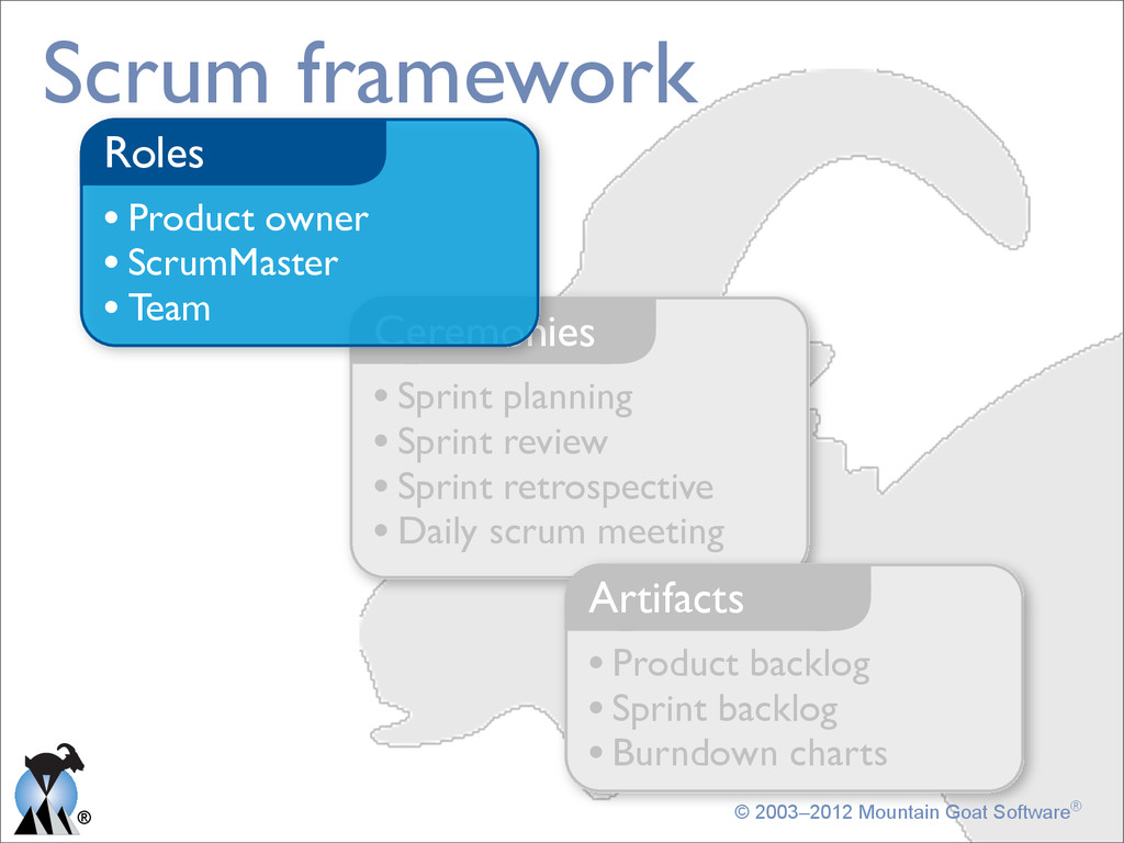 ® © 2003–2012 Mountain Goat Software® Scrum fra...