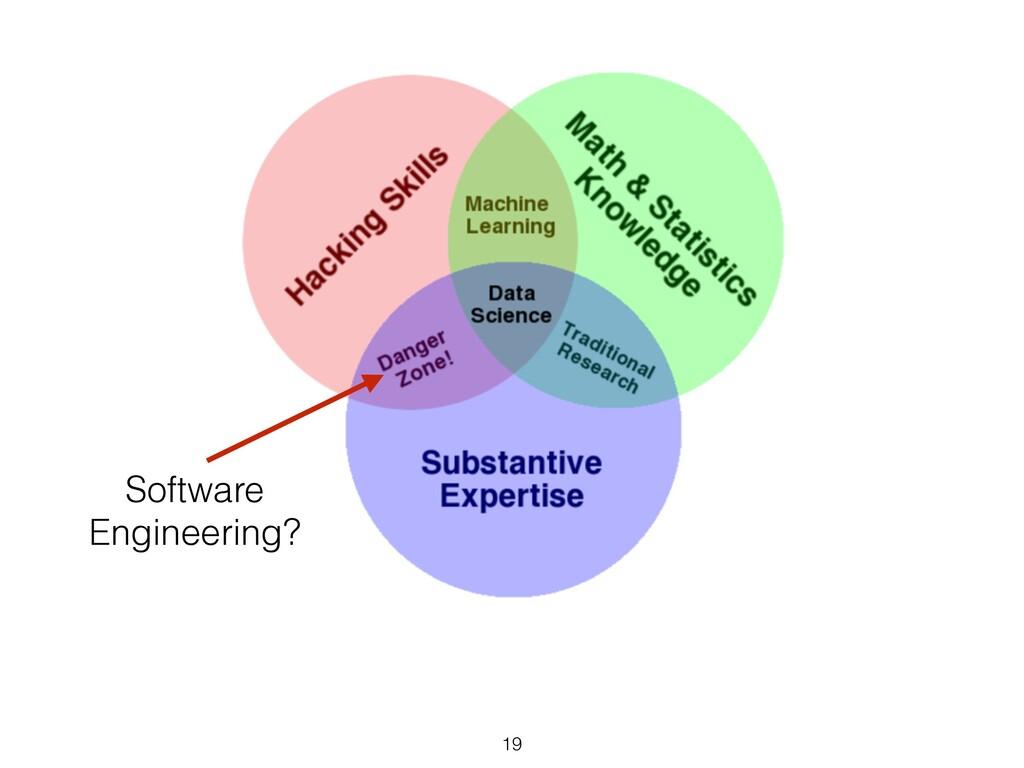 Software Engineering? 19