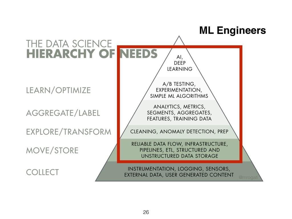26 ML Engineers