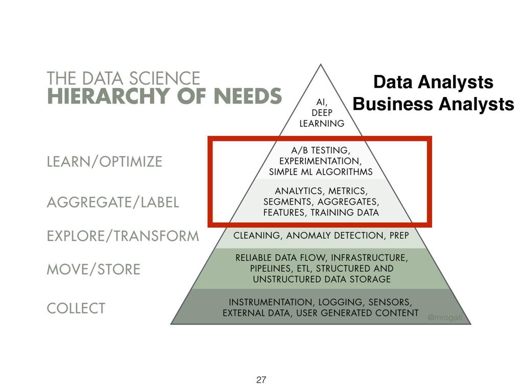 27 Data Analysts Business Analysts