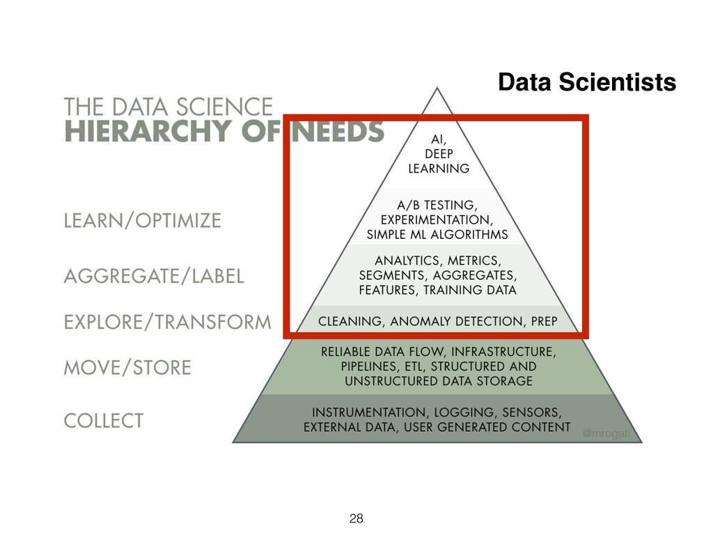 28 Data Scientists