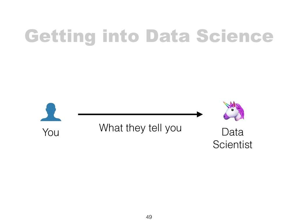 Getting into Data Science 49 You 🦄 Data Scienti...
