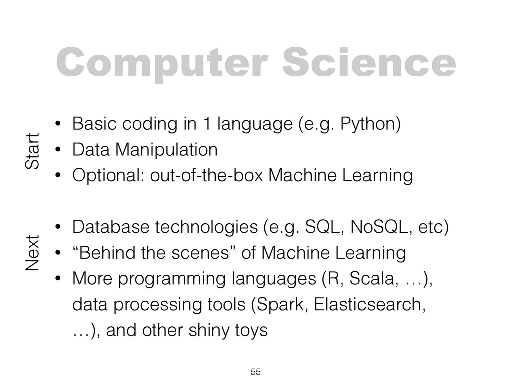 Computer Science 55 • Basic coding in 1 languag...