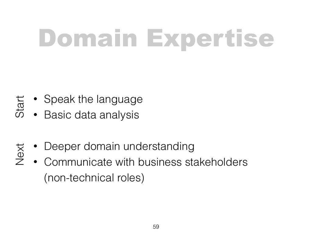 Domain Expertise 59 • Speak the language • Basi...