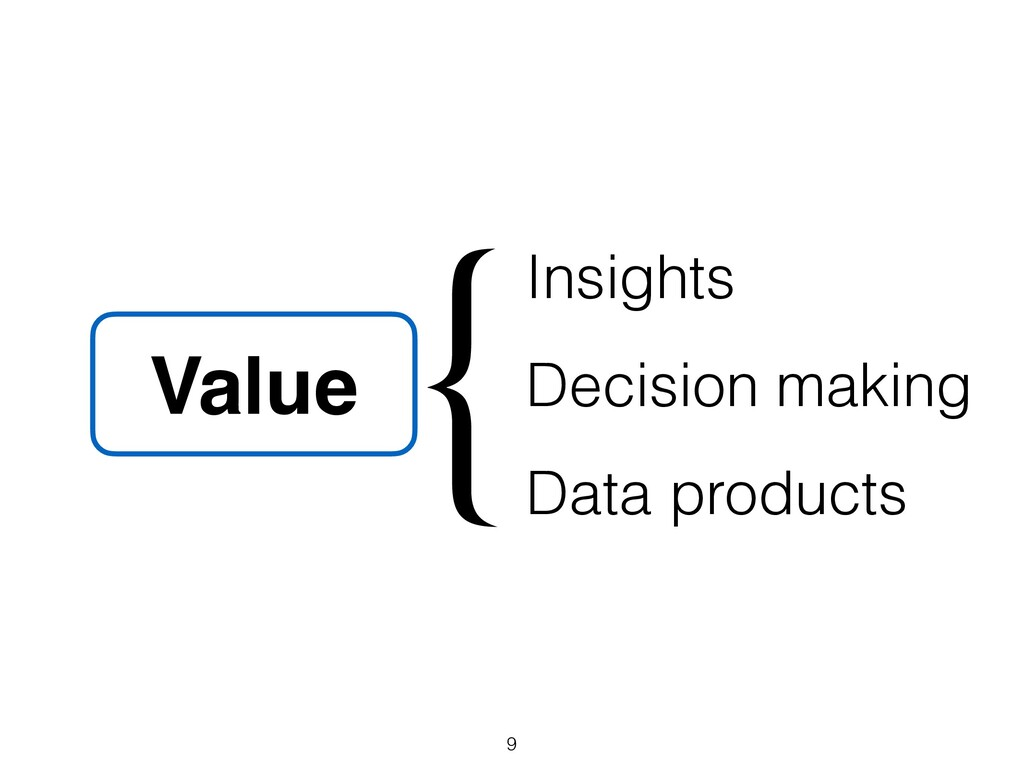 Value Insights Decision making Data products { 9
